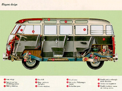 VW bus section cut