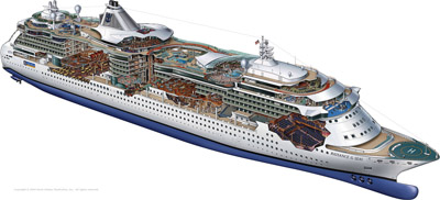 Cruise Ship cut-away