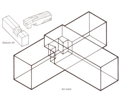 DIY Japanese Joinery PDF Download carport construction