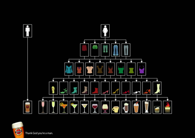 goldstar-beer-flowchart-a