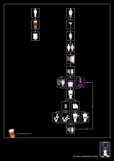 goldstar-beer-flowchart-b