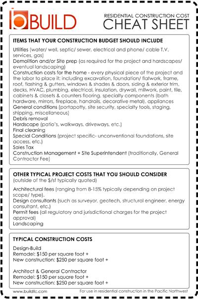 build-cheat-sheet